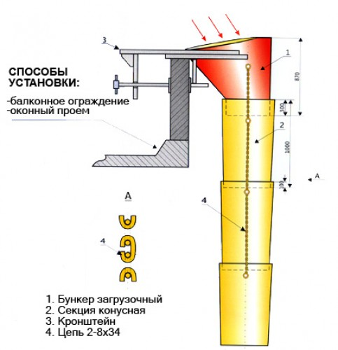 sborka-musoroprovoda